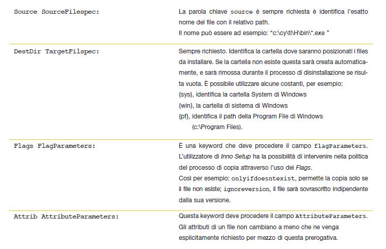 Tabella 2. La descrizione dei campi presenti in ciascuna linea della sessione [File] dello script