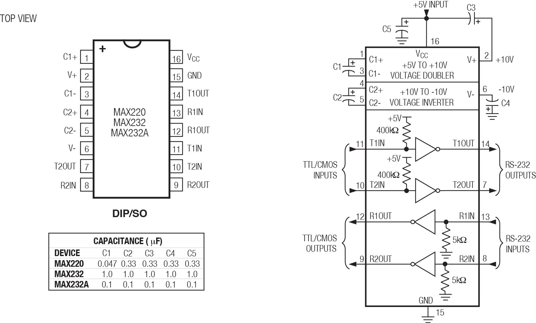 Figura 1: La configurazione pin MAX220, MAX232 e MAX232A e un circuito operativo tipico.