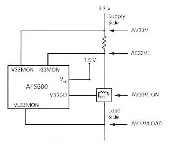 Figura 4. Schema di principio per implementare la funzione di power management. Essa consente controllare la corrente erogata al carico, evitando condizioni anomale di funzionamento che possano danneggiare i circuiti elettronici