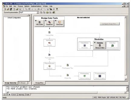 Figura 6. Schermata iniziale dopo la creazione di un nuovo progetto in Libero IDE