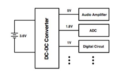 Figura 1: Impiego di un DC-DC nei sistemi di raccolta dell'energia