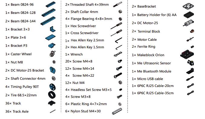 Figura 2: Lista componenti del kit robot