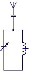 Figura 1: Il circuito LC.