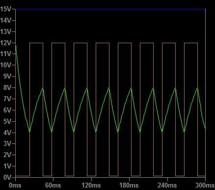 Figura 12: Tensioni di lavoro nei punti critici del circuito.
