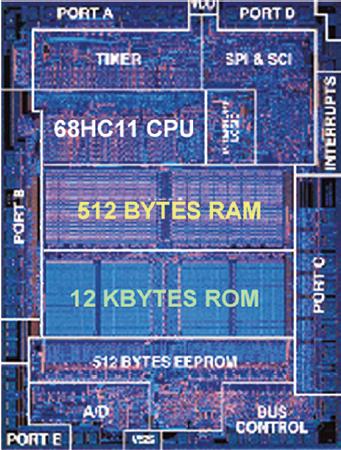 Figura 2. Circuito integrato per riconoscimento sonoro. Notare la diversa area allocata per RAM e ROM
