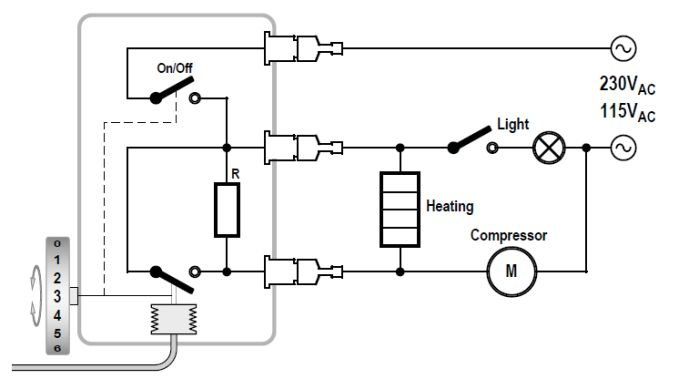 Figura 1 – schema circuitale e collegamento del termostato per frigorifero