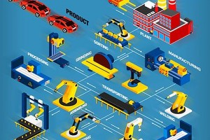 Industry_40_1_00-680x340