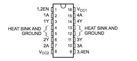 Figura 2: Pinout del circuito integrato L293D