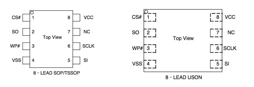 Figura 1: Piedinatura del GD25D10B/05B
