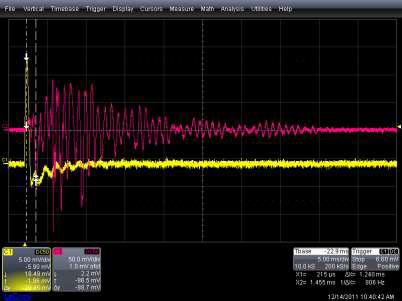 Figura 1: C1 mostra l'uscita di un trasduttore di forza e C2 è l'uscita di un accelerometro. C1 (traccia gialla) rileva un brusco impulso. C2 (traccia rossa) mostra un ritardo con un lungo effetto ringing.