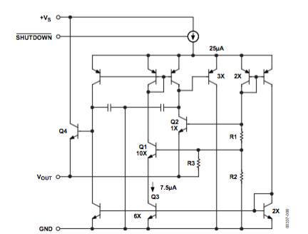 Figura 2: Circuito interno del sensore di temperatura TMP36