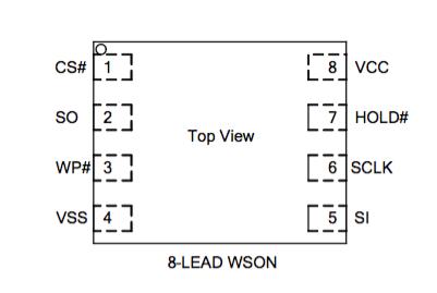 Figura 3: Piedinatura della memoria NAND flash