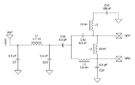 Figura 4. interfacciamento fra MRF24J40 ed antenna