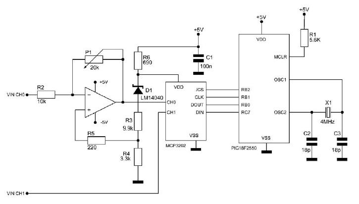 Figura 3: uso di MCP3202 per tensioni d'ingresso bipolari