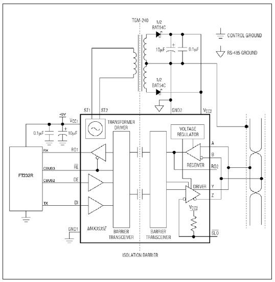 Figura 2: utilizzo del transceiver RS-485 isolato MAX3535E