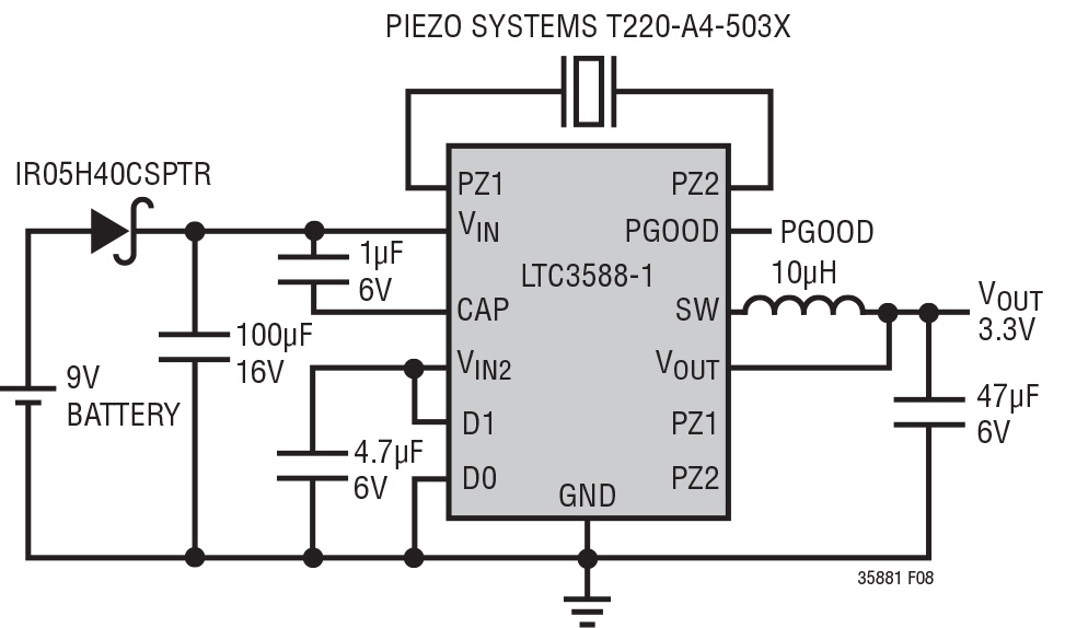 Figura 3. Sistema piezoelettrico per l'energy harvesting