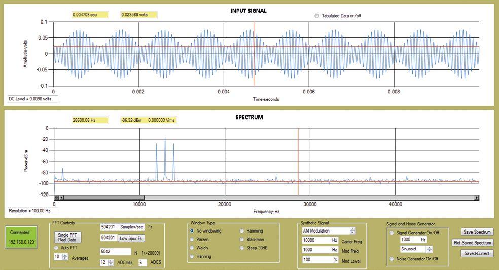 Figura 2: Interfaccia utente