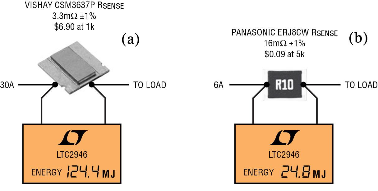 Figura 1a: misura di energia in una linea di alimentazione da 30A mediante l'LTC2946 e una resistenza di rilevamento di 3,3mΩ