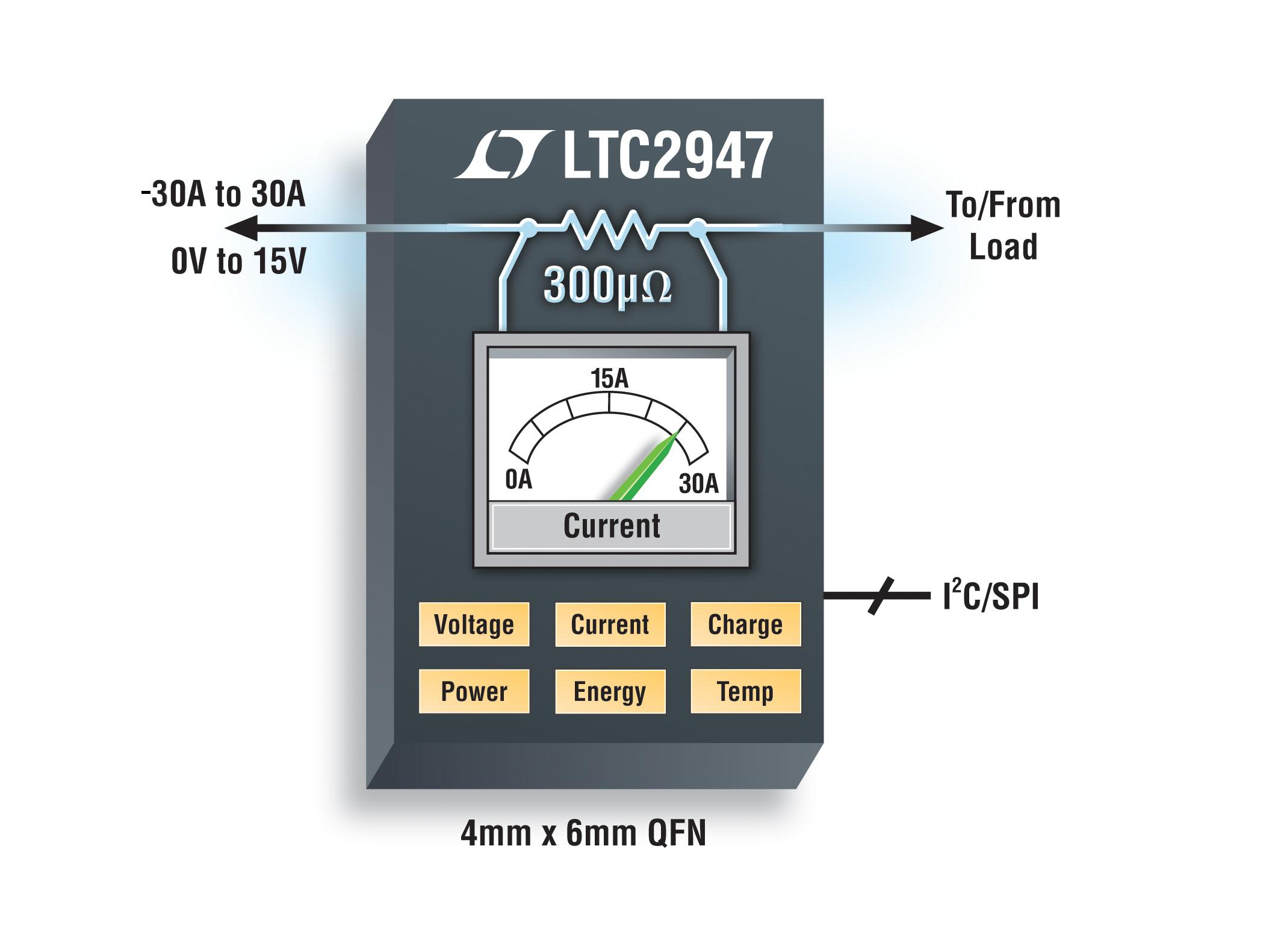 Figura 2: circuito integrato LTC2947 per il monitoraggio dell'energia o della potenza con resistenza di rilevamento incorporata