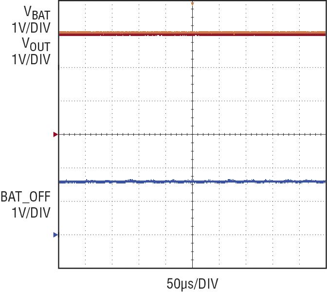 Figura 4. Forme d'onda del circuito per l'energy harvesting quando PHARVEST > PLOAD