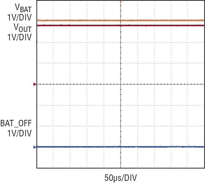 Figura 5. Forme d'onda del circuito per l'energy harvesting quando PHARVEST < PLOAD