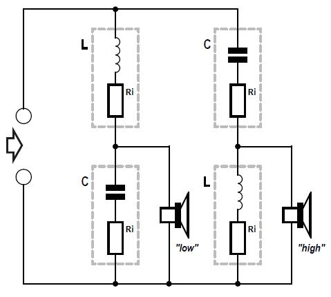 Figura 1 – schema elettrico di un crossover passivo a due vie, incluse le resistenze interne delle induttanze e dei condensatori