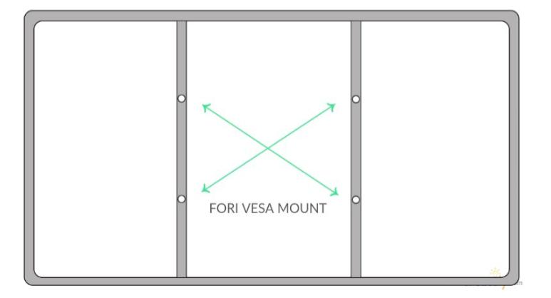 Figura 2: I Fori di montaggio VESA