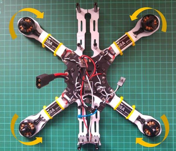 Figura 12: motori e verso di rotazione