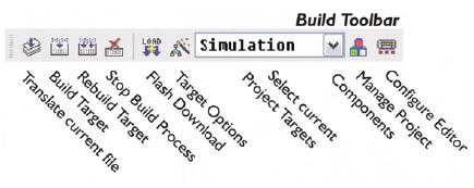 Figura 8. La Build Toolbar contiente tutti i comandi per la generazione e download del file oggetto