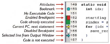Figura 10. La colonna Attributi consente di visualizzare in modo chiaro ed efficiente lo stato attuale dell'esecuzione e i breakpoint impostati