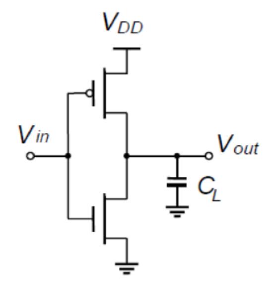 Schema circuitale del CMOS.