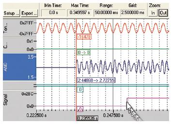 Figura 13. Uno strumento di simulazione avanzato è l'analizzatore di segnali. Con l'ausilio di questo strumento si possono monitorare (simulandoli) i segnali logici in ingresso ed in uscita al micro