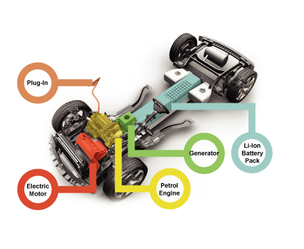 chevy volt electric car engine diagram le aspettative di mercato del settore automotive ... diagram of electric car engine #6