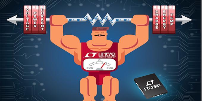 LTC2947