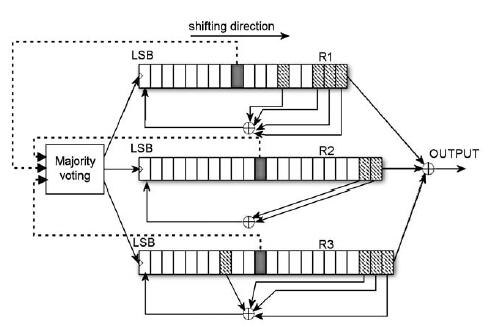 Figura 2: processo finale.