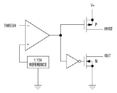 Figura 1: schema a blocchi del MAX8212