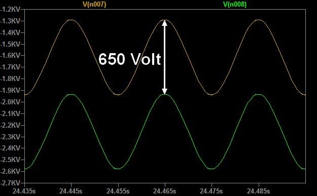 Figura 9: La differenza di potenziale ai capi di un condensatore.