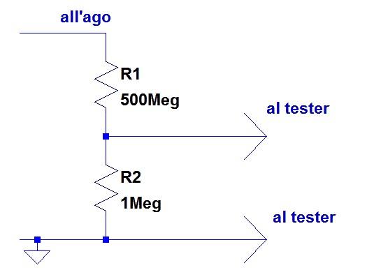 Figura 14: Come misurare la tensione di uscita del generatore AT.
