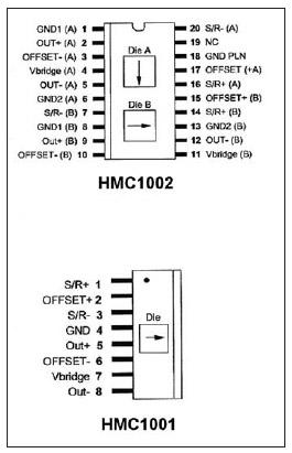 Figura 4: HMC1001/2
