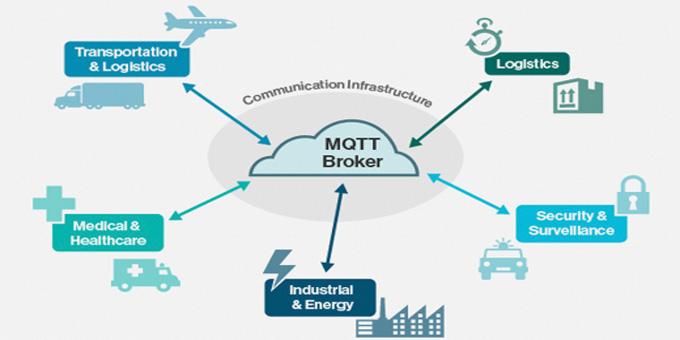 MQTT, il protocollo dell'IoT