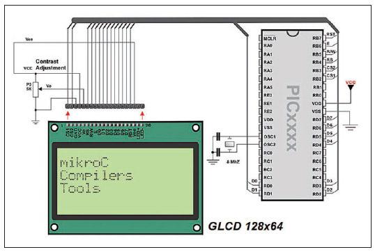 Figura 2: schema elettrico di interfacciamento PIC-GLCD 128x64 KS0108 [1],[2]
