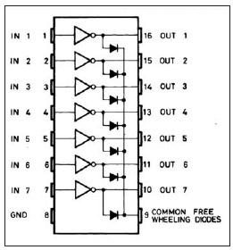 Figura 11: connessione dei pin dell'integrato ULN2001 (top view).