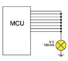 Figura 2: otto porte di una MCU che pilotano direttamente una lampada da 100 mA