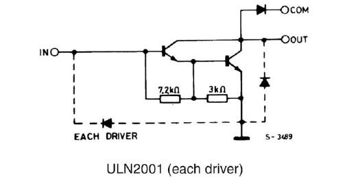 Figura 13: configurazione di un elemento della rete ULN2001.