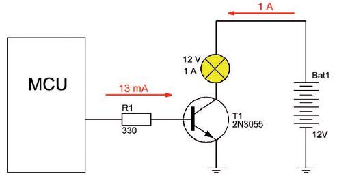 Figura 3: un microcontrollore che pilota una lampada ad incandescenza di 1 A tramite un transistor.