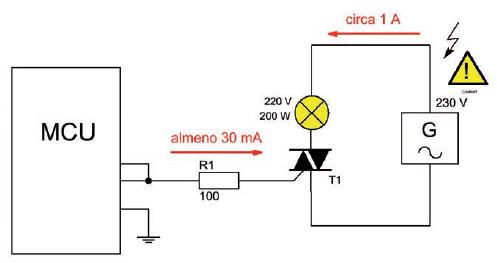 Figura 8: un microcontrollore pilota una lampada in AC a 230 V utilizzando un Triac.