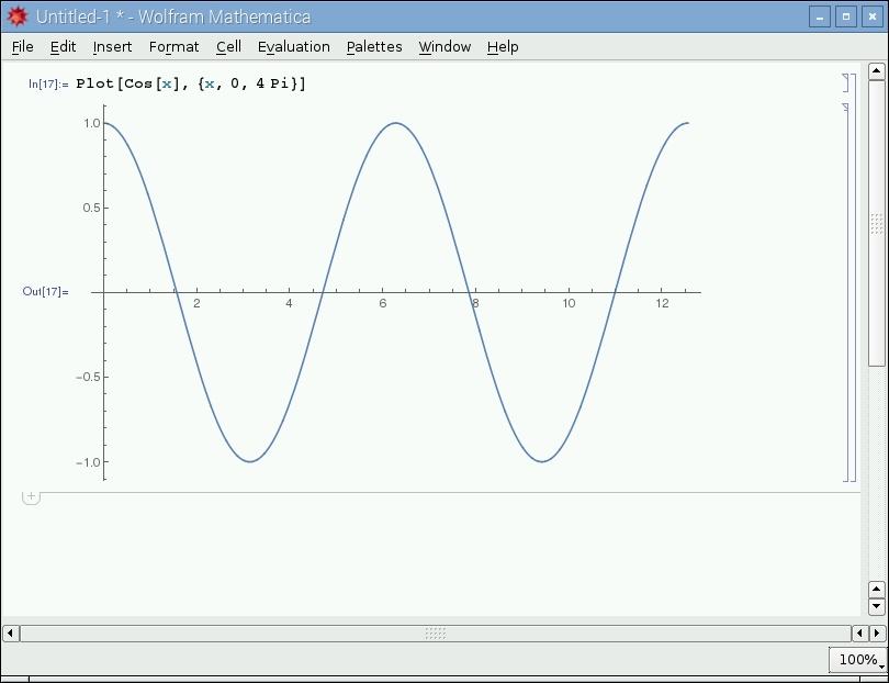 Figura 4: Il grafico della funzione coseno(x).