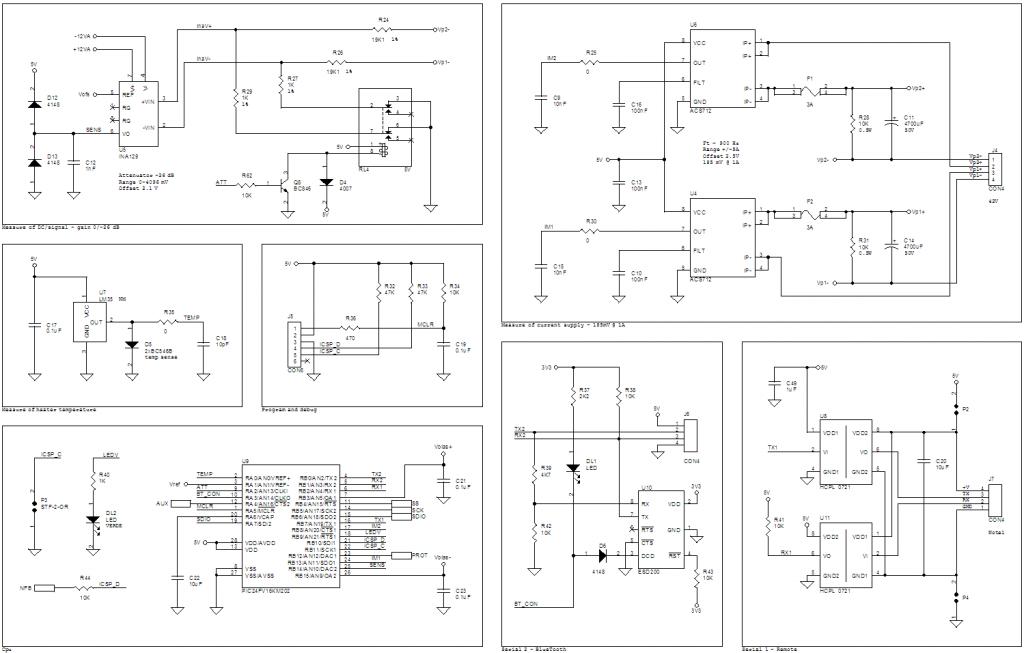 Schema del HPA100 con i snsori di corrente, microprocessore e uart.