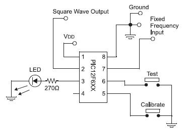 Figura 3. Circuito di test per la autocalibrazione