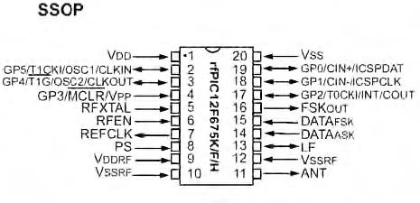 Figura 1. Pinout del modulo